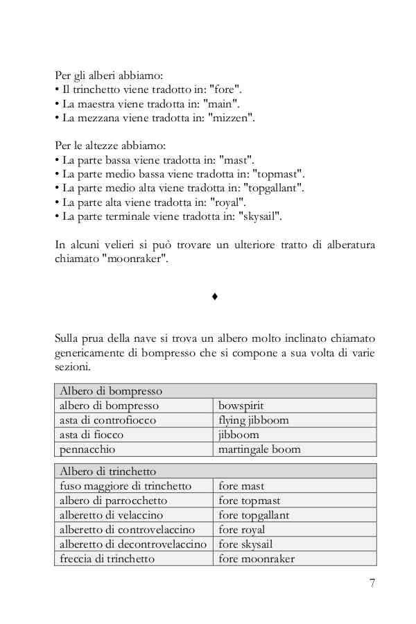 Tabella con la traduzione dei nomi degli alberi in inglese