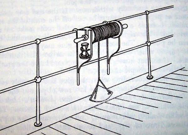 Strumento per misurare la velocità di un veliero