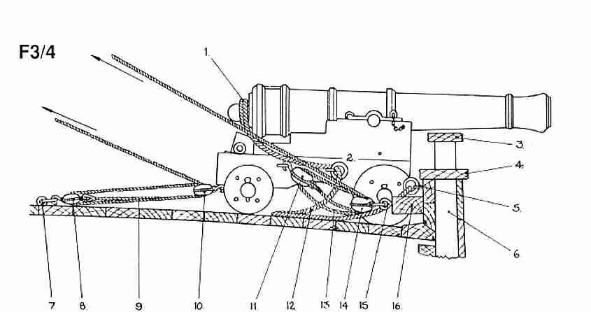 Le ruote anteriori soni maggiori per compensare la curvatura del ponteLe ruote anteriori soni maggiori per compensare la curvatura del ponte