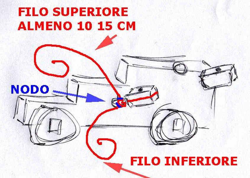 Schema del paranco del cannone: Step 1