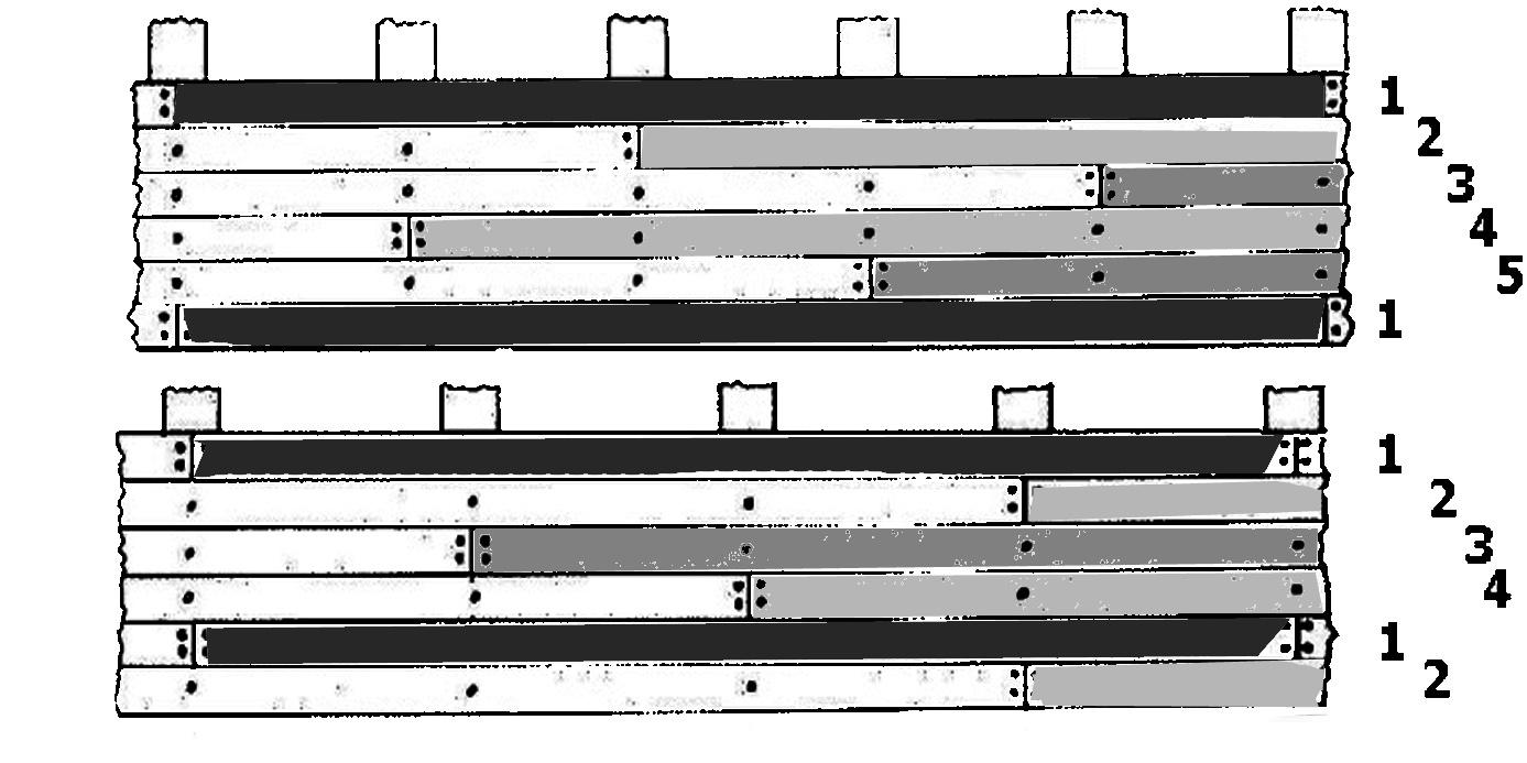 Disposizione corretta per inchiodare le tavole di un ponte