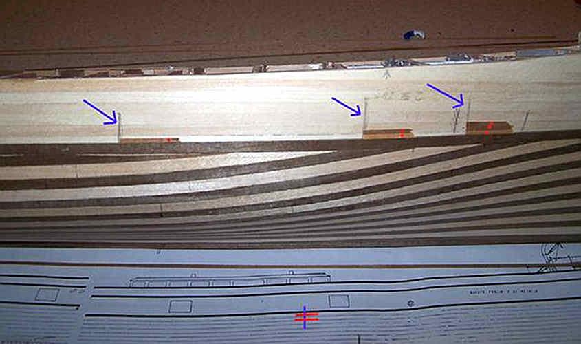 Questo trucco permette di controllare visivamente l'insellatura di uno scafo