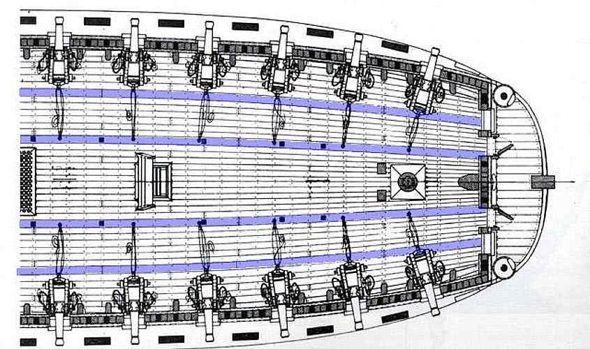I guide planks e le assi del tavolato dei ponti sempre arcuati e mai rettilinei