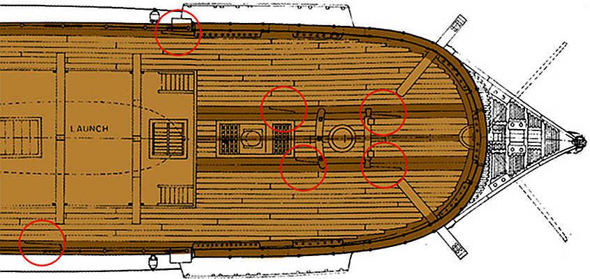 La posizione dei guide planks sul ponte di un vascello inglese o americano