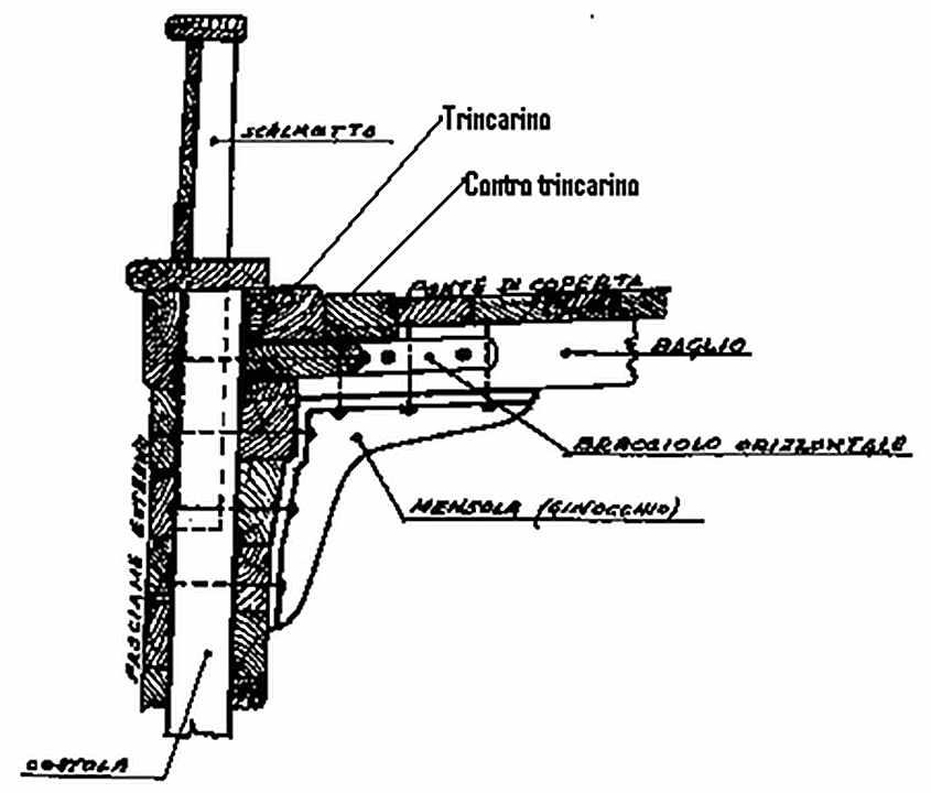 Disegno tecnico dello sviluppo del tavolato di un ponte di un galeone