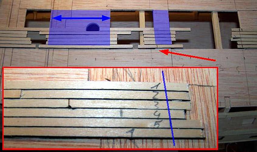 Se l'area da rivestire è inferiore alla distanza di 5 o 6 bagli allora le assi erano postare a lunghezza intera