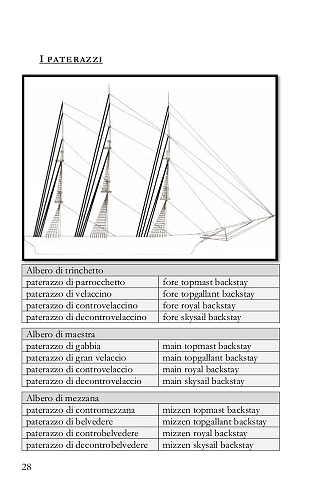 Una tabella con la traduzione delle manovre dormienti chiamate paterazzi che servono per sorreggere ed inclinare le parti superiori degli alberi.