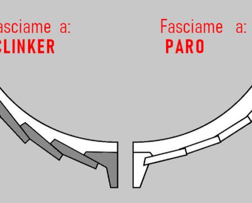 L'immagine qui sopra illustra uno schema della posa del fasciame a clinker oppure a paro.
