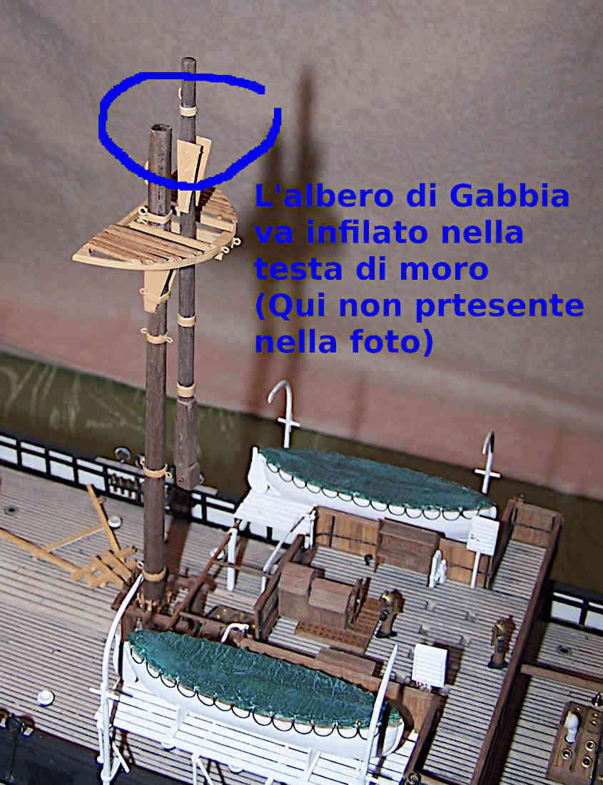 Durante il sollevamento l'albero di Gabbia attraversa il foro (conico) della testa di moro.